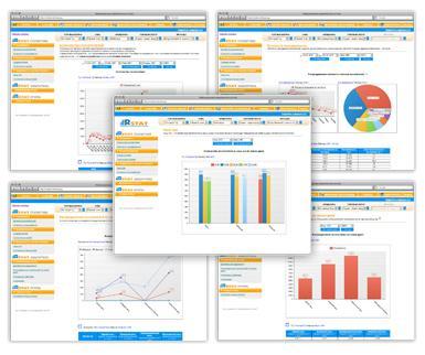 Запущена обновленная версия информационно-аналитической системы Rstat для Торговых Центров