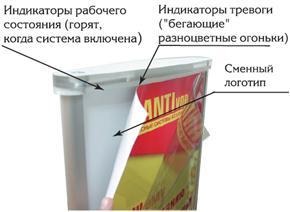 Обновленная антикражная система Detex Line Logo - купить в офисе АНТИвор